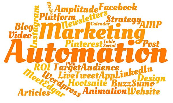 Automation – Why your social media marketing strategy needs it